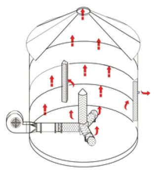 560 besides Electrical Wiring Diagram Septic System moreover Newsletter 0704 furthermore Central Air Conditioner Wiring Diagram in addition Air Flow Wiring Diagram. on how forced air systems work